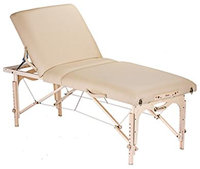 Cleaning Your Massage Table – The Nitty-Gritty!